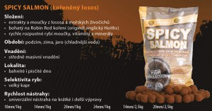Boilies STARBAITS Spicy Salmon 1kg